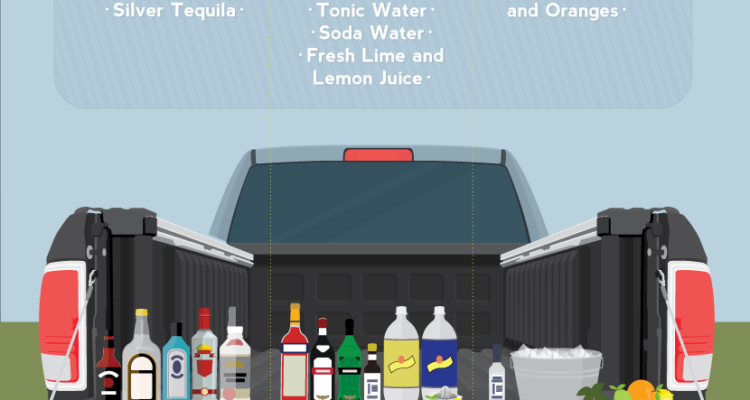 what you need for a tailgating bar