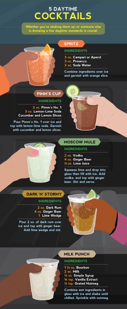 five daytime coctails