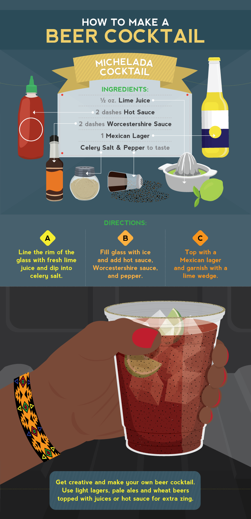 How to make a beer cock tail