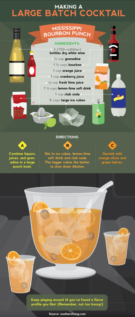 how to Make a large batch of cocktails when tailgating