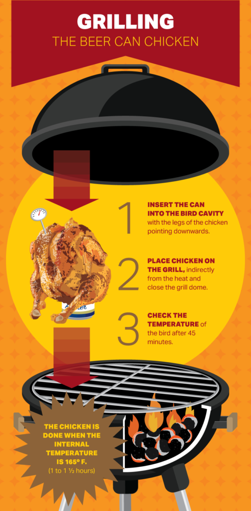 how to grill a beer can chicken - grilling a beer can chicken