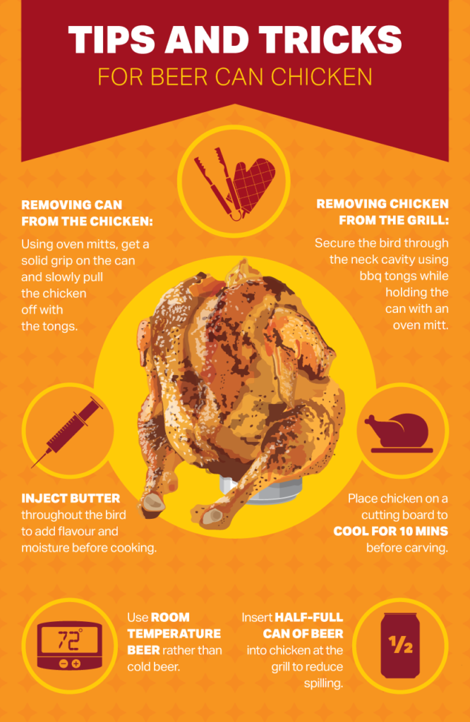 tips and tricks for grilling beer can chicken