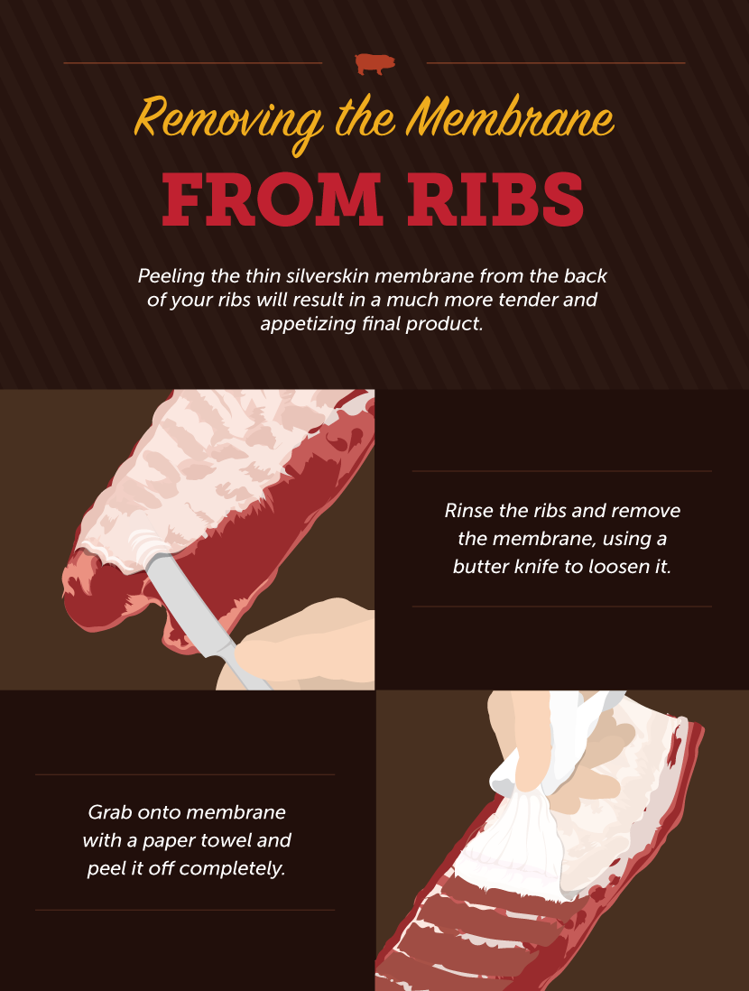 how to remove the membrane from bbq ribs