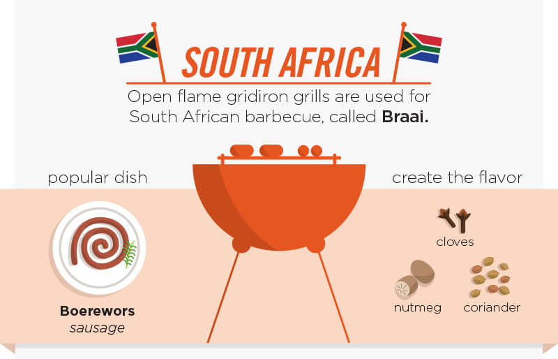 South Africa. Open flame gridiron grills are used for South African barbecue, called Braai. Popular dish is Boerewors sausage. Create the flavor with cloves, nutmed and coriander.