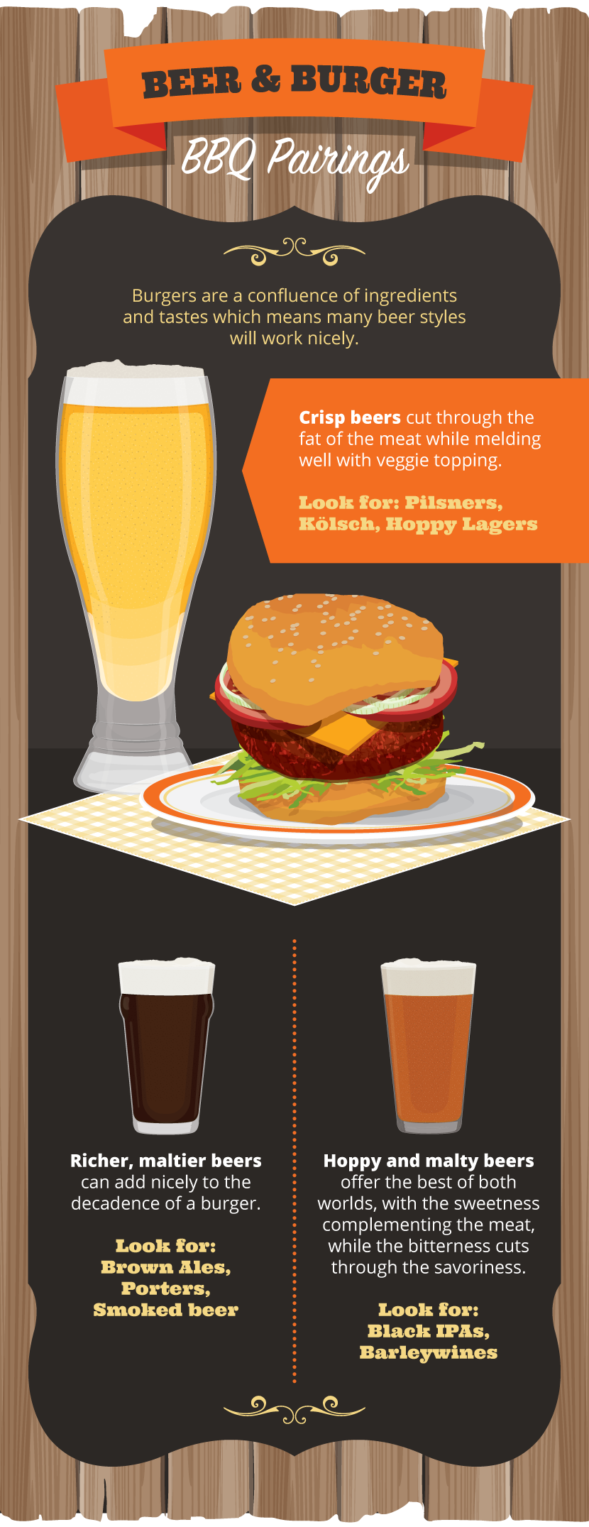 beer and burgers infographic TailgateMaster.com