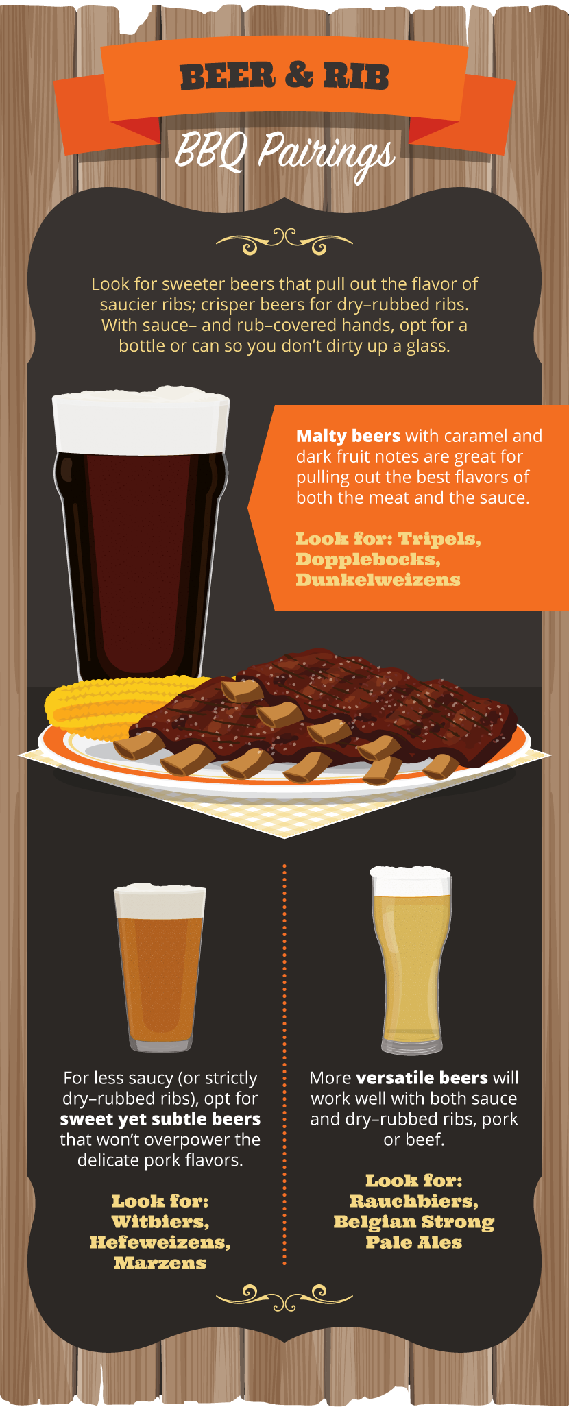 beer and ribs pairing info-graphic TailgateMaster.com