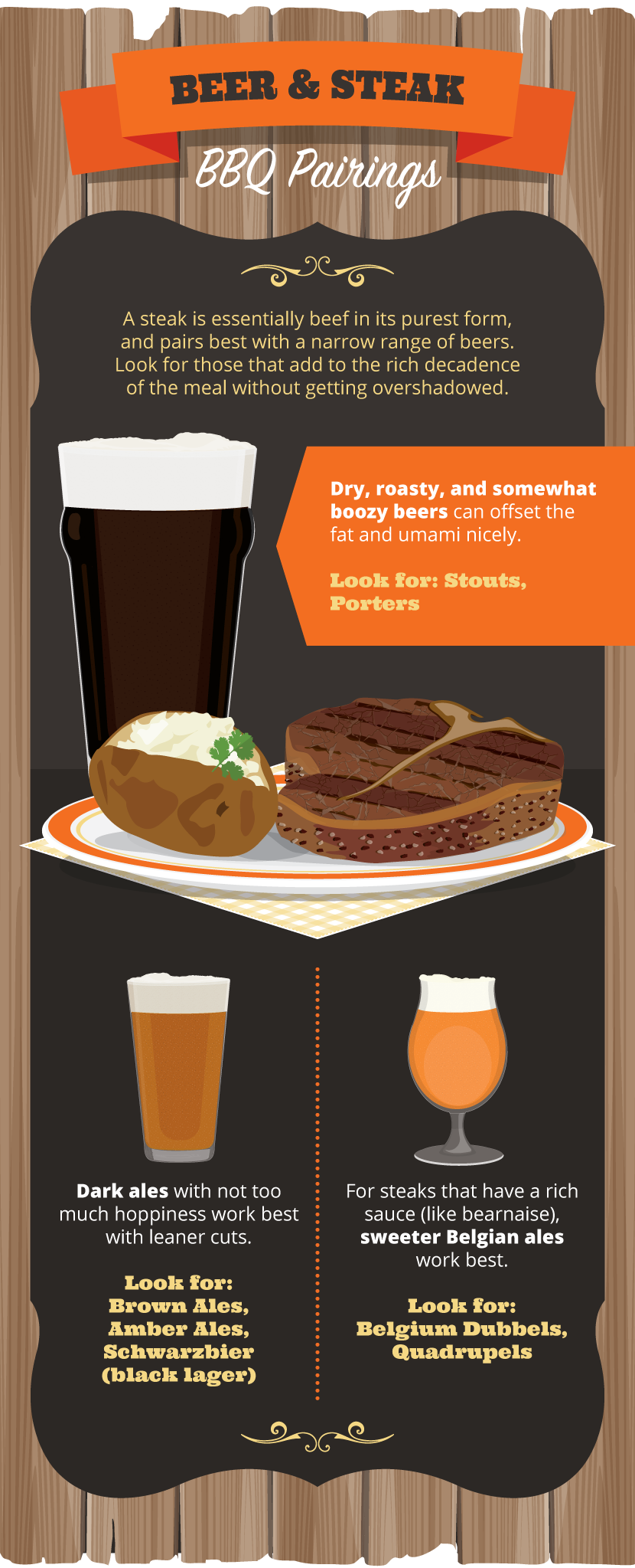 beer and steak bbq parings infographic TailgateMaster.com