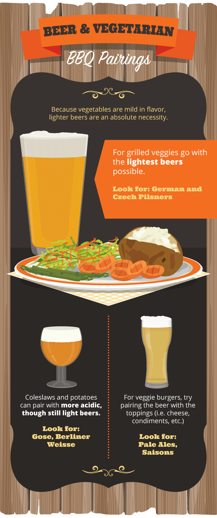 beer and vegetables pairing infographic- TailgateMaster.com