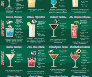 NFL-inspired cocktail recipes