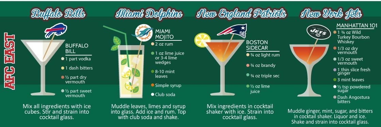 buffalo bill drink recipe, miami mojito, boston sidecar, manhattan 101 tailgate drink recipe