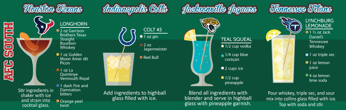 longhorn, colt 45, teal squeal, lynchburg lemonade tailgating drink recipes