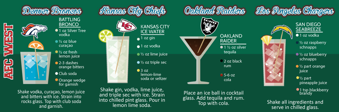battling bronco, kansas city ice water, oakland raider, san diego seabreeze drink recipes