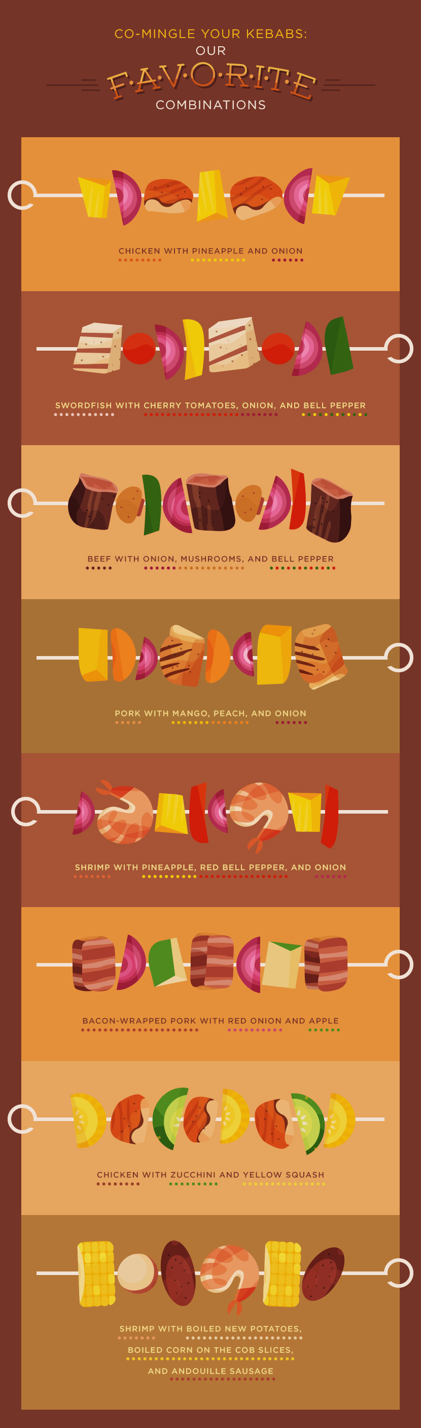the best recipe combinations for shish kebabs