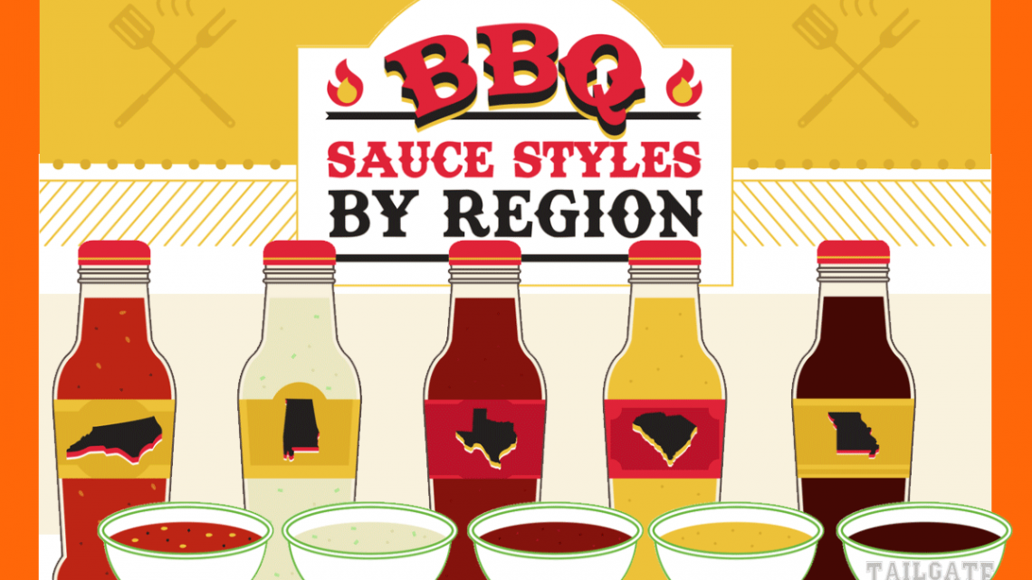 bbq sauces by region in america
